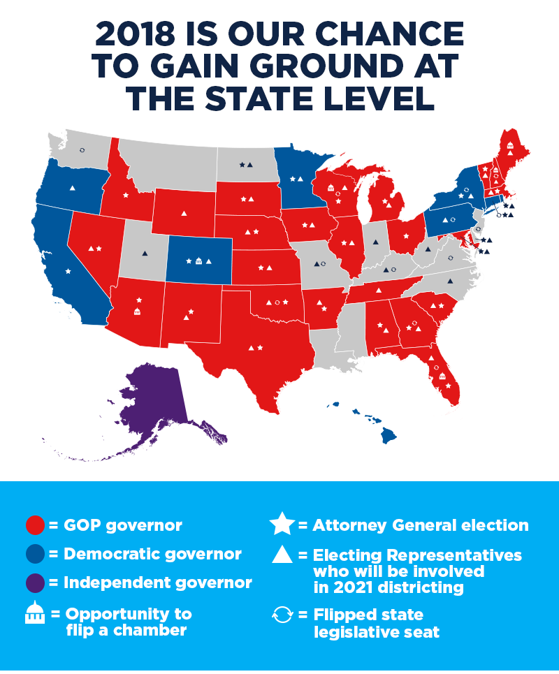 36 gubernatorial races nationwide this year; 26 are currently held by Republicans, 9 by Democrats, and 1 by an Independent; 30 attorneys general races; 87 state legislative chambers in 46 states will hold elections; 6,000+ state legislative seats up for grabs; more than 800 of those seats will be responsible for redrawing congressional maps in 2021